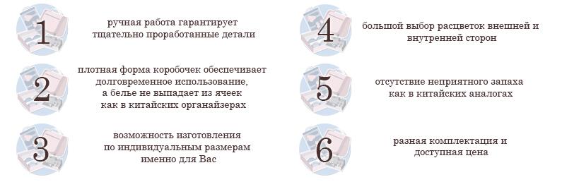 органайзеры для белья украина